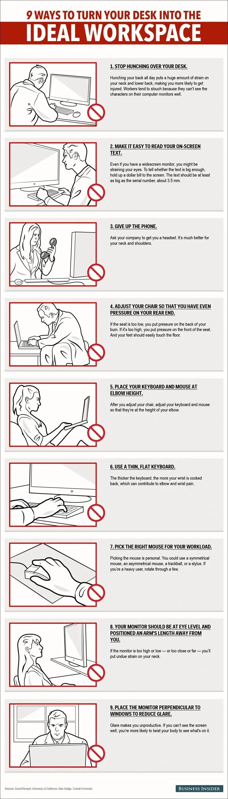 Infographie bonne posture