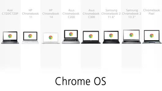 logiciel chromebook
