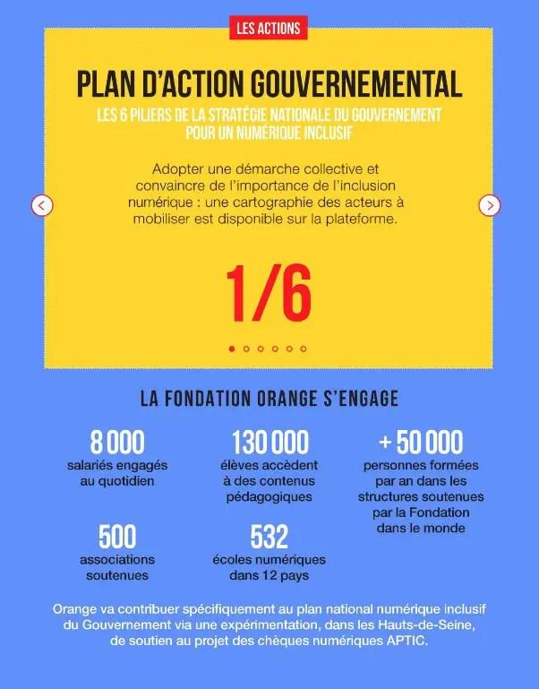 Plan d'action gouvernemental - extrait de Parole d'Elus -