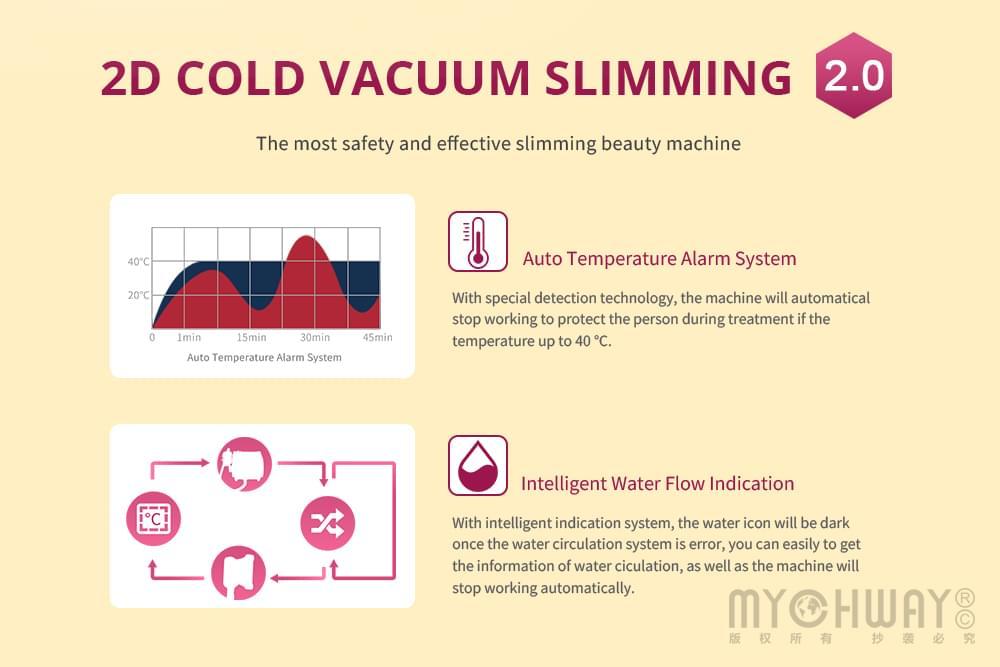 2D cold vacuum