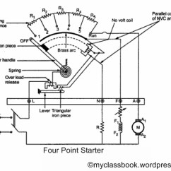 Electronics Mini Projects With Circuit Diagram E46 Trunk Wiring Four Point Starter - Best Explained Myclassbook.org