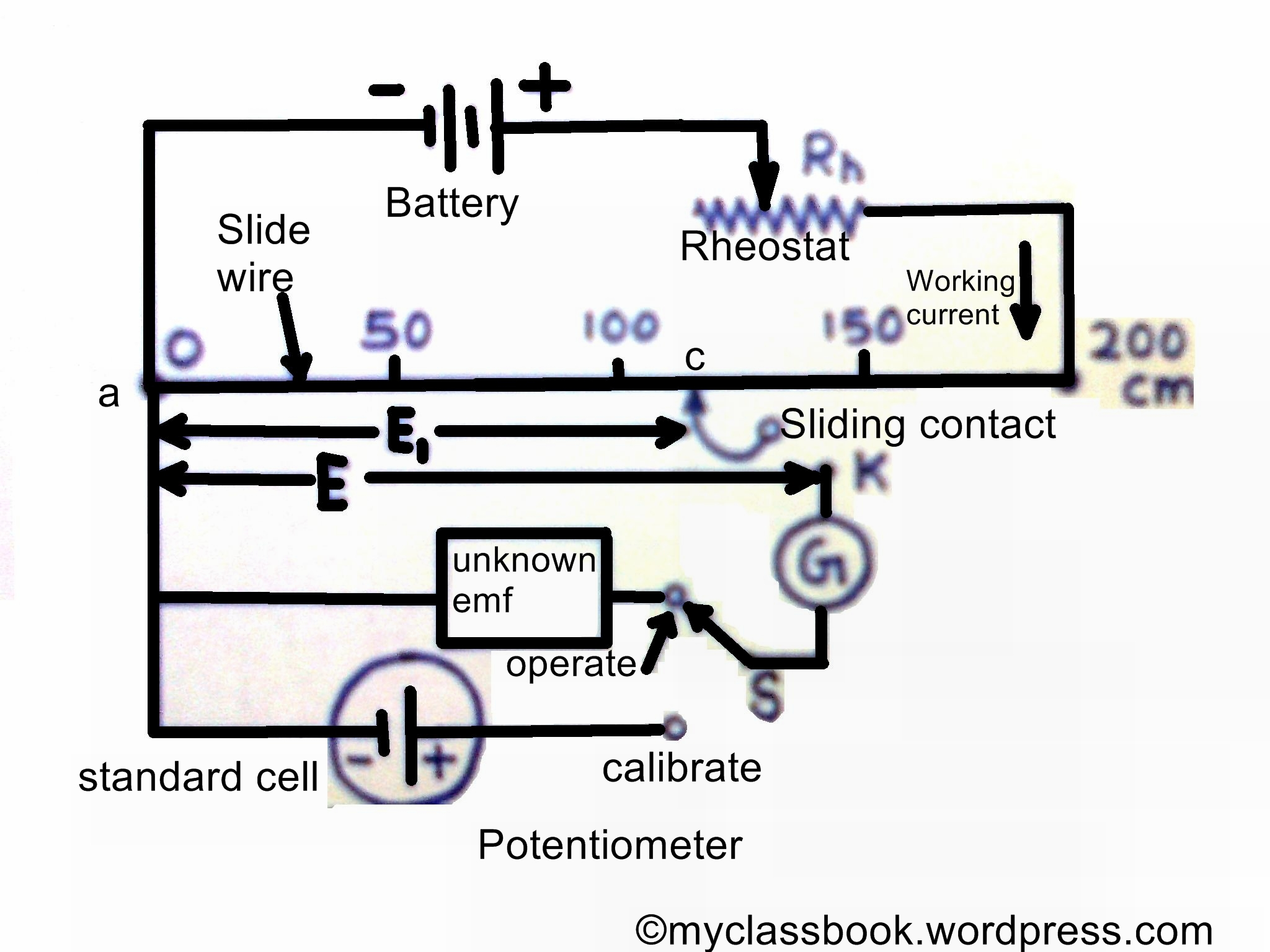 4 wire measurement circuit schneider electric contactor wiring diagram potentiometer method for low resistance