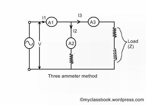 Three ammeter method