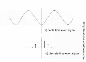 Even signals