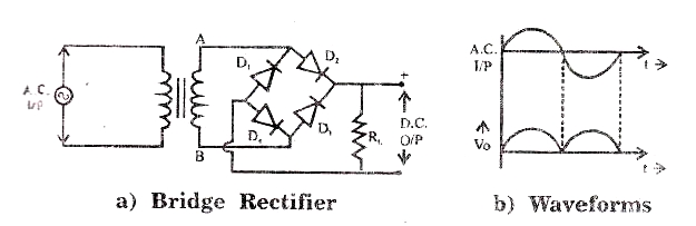 18 bridge circuit diagram readingrat net wiring diagram for bridge humbucker at suagrazia.org