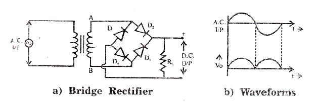 circuit diagram of full wave bridge rectifier  zen diagram, circuit diagram