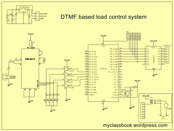 dld mini projects circuit diagram wiring outlet to switch light dtmf based load control system home automation
