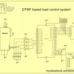 Dtmf Decoder Ic Mt8870 Pin Diagram 2002 Saturn Sl2 Radio Wiring Based Load Control System Home Automation Electronics Project