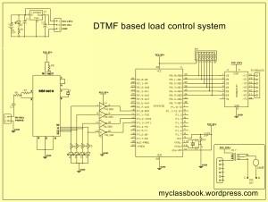 DTMF Based Load Control System (Home Automation): Electronics Project  MyClassBook