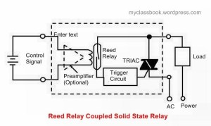 Different types of solid state relays (SSR) and their working  MyClassBook