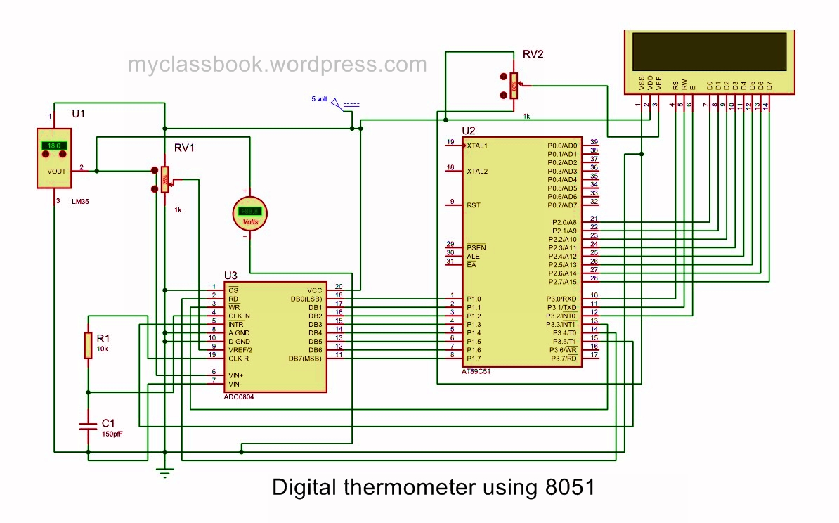 hight resolution of digital thermometer using 8051 microcontroller