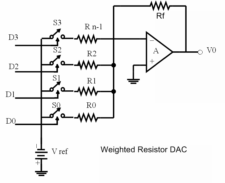 resistor circuit diagram 2002 mitsubishi mirage radio wiring weighted dac and its operation myclassbook org
