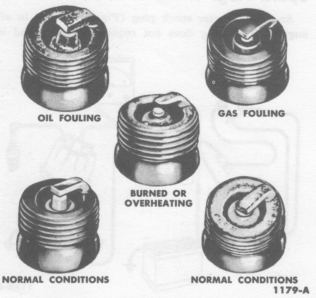 hight resolution of 07 visual inspection spark plugs