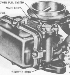 carburetor assembly carburetor installation adjustments fig 2 holley single barrel carburator [ 1060 x 868 Pixel ]