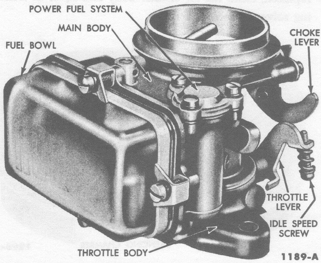 hight resolution of  carburetor assembly carburetor installation adjustments fig 2 holley single barrel carburator
