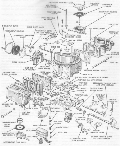 small resolution of holley carb diagram wiring diagrams holley 4160 marine carb adjustment 2 2 7 holley four barrel