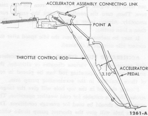 small resolution of 2 2 9 throttle linkage adjustments myclassicthunderbird fordomatic transmission diagram