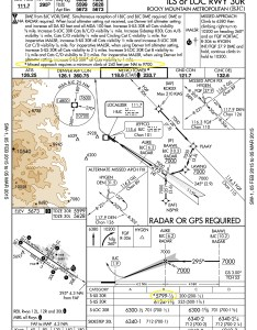 Instrument approach plates are full with important details also  ir  phase check myclimbrate rh