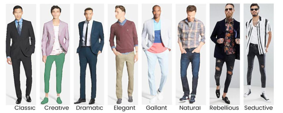 The male clothing personalities - male clothing personalities, classic, creative, dramatic, rebellious, elegant, gallant, natural, romantic