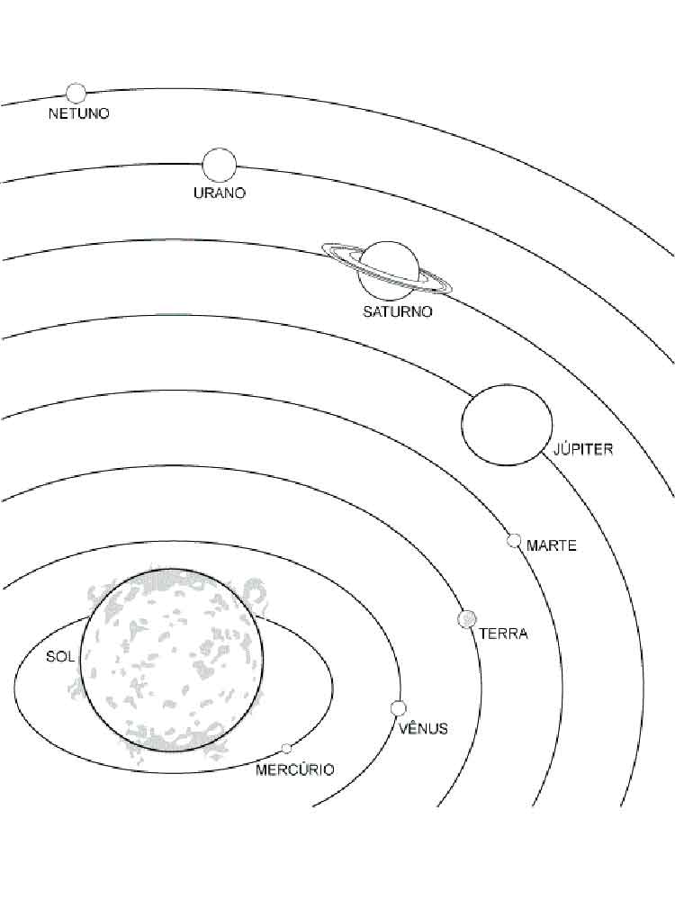 Solar System Coloring Pages Free Printable Solar System Coloring Pages