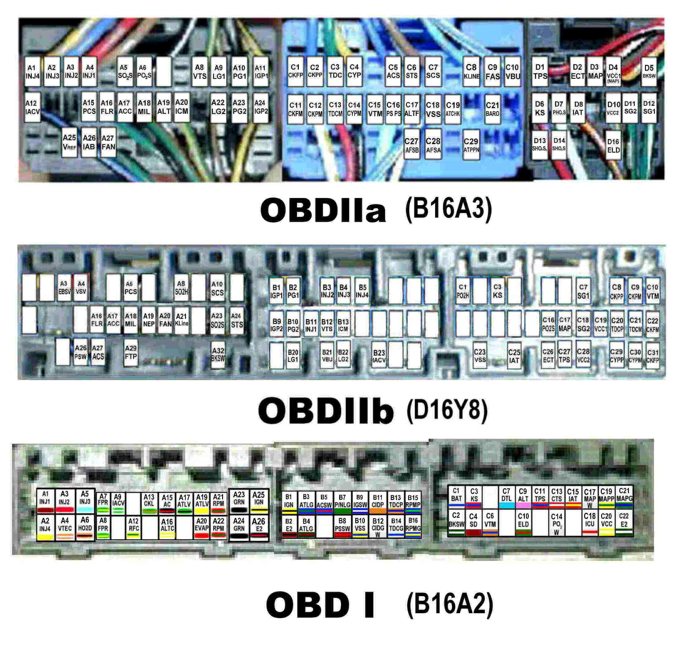 Astonishing P28 Ecu Pinout Diagram Car Interior Design Wiring Diagram Database Wiring Digital Resources Remcakbiperorg