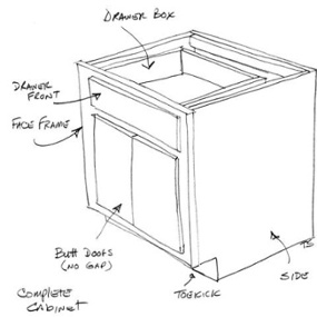 Outdoor Kitchen Box Plans Outdoor Modular Kitchens Wiring