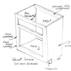 Mid Range Kitchen Cabinets Commercial Sink Cabinet Terms You Need To Know - Box Contruction ...