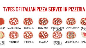 Types of Italian pizza