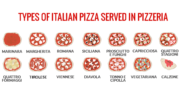 Types of Italian pizza