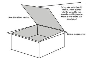 Solar Oven for pasteurization  Fungi: All Edible