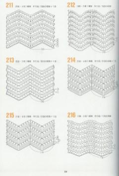 Crochet Zig Zag Pattern Point Crochet Zigzag Free Crochet Patterns