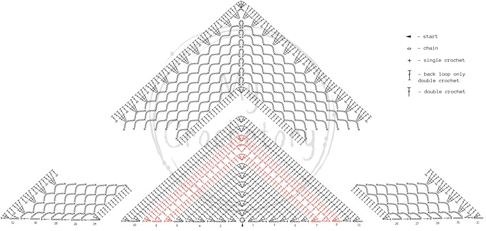 medium resolution of spring solstice wrap crochet chart for rows 1 33
