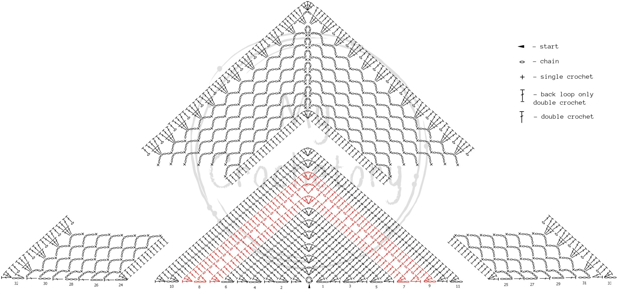 hight resolution of spring solstice wrap crochet chart for rows 1 33