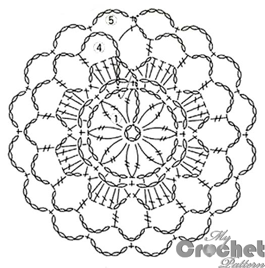 Round crochet motif with flower in center with stitch