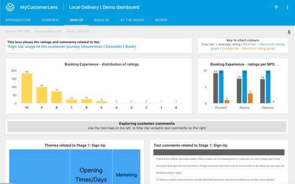 MCL Discover example dashboard