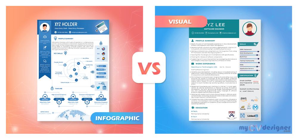 Visual Cv Vs Infographic Cv Visual Resume Vs Infographic Resume