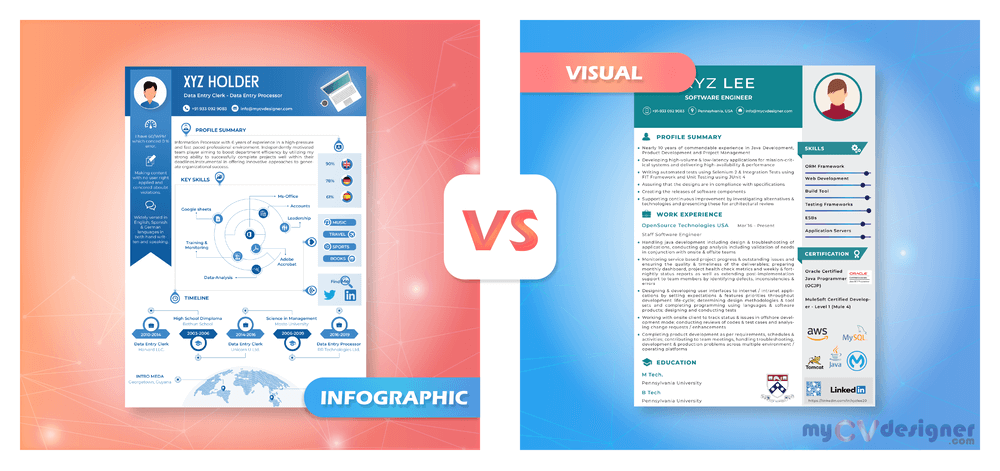 Visual CV vs Infographic CV: Visual Resume vs Infographic Resume. Best Formats: