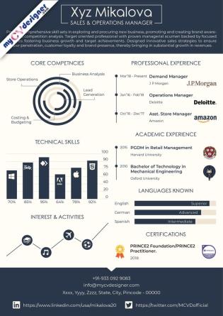 Infographic CV (MCDI0023)