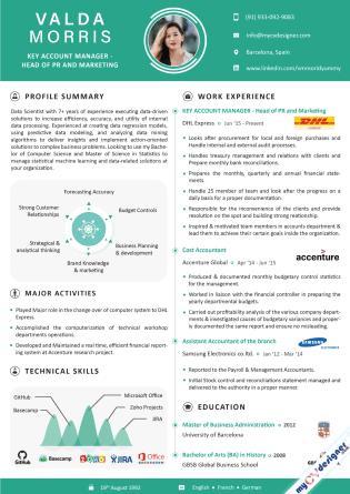 Infographic CV (MCDI0012)