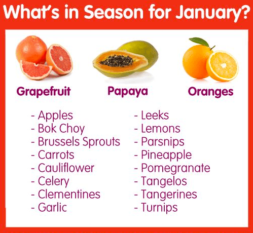 Seasonal Fruits Amp Vegetables For January Recipes My