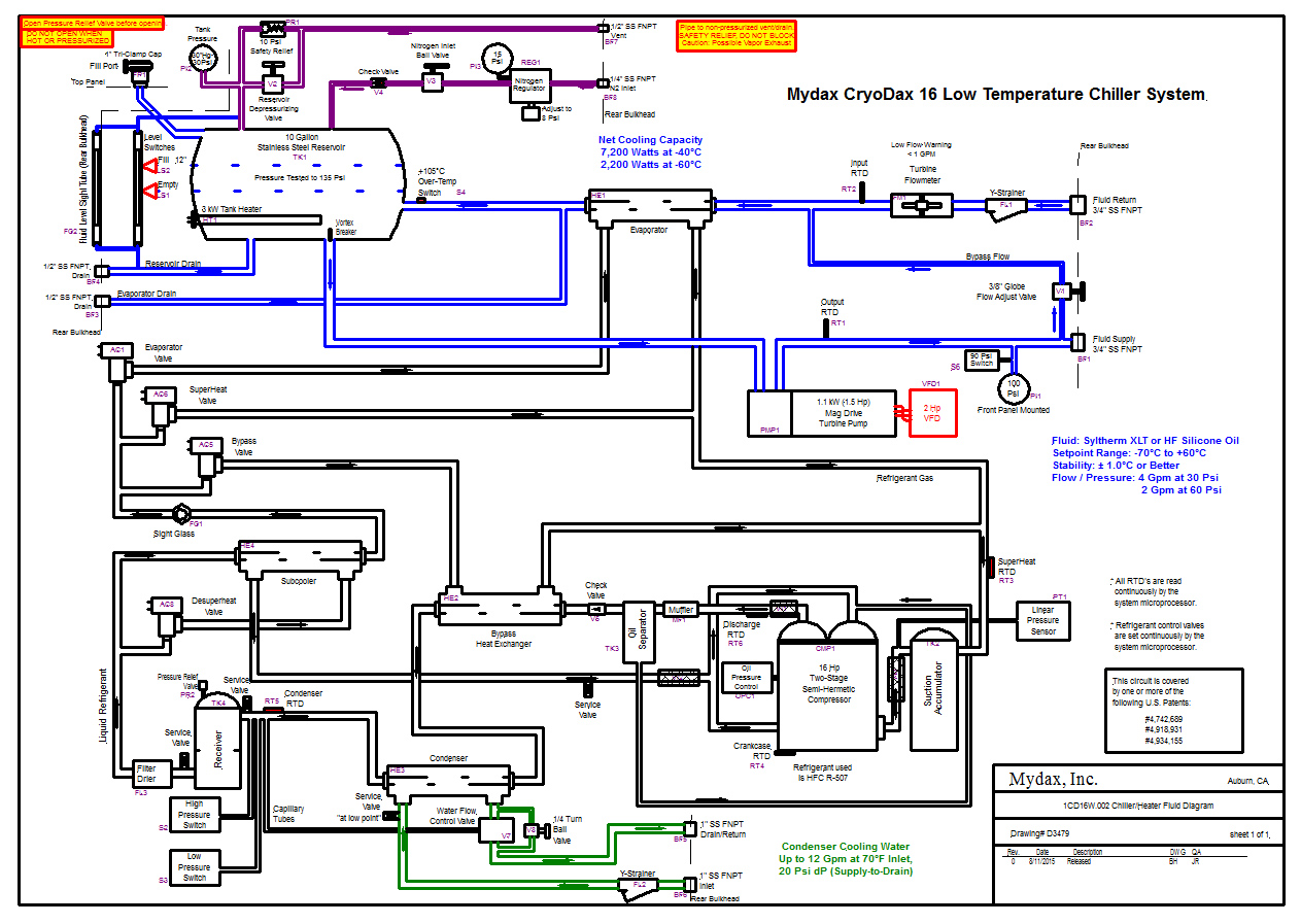 Awesome 500 Ton Chiller Wiring Diagram Basic Electronics Wiring Diagram Wiring Cloud Tobiqorsaluggs Outletorg