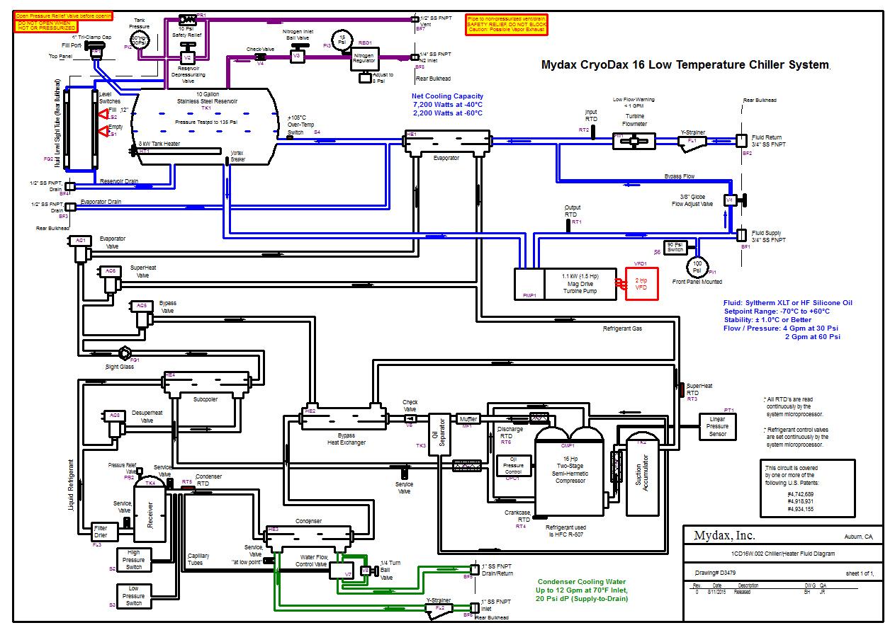 Admirable 500 Ton Chiller Wiring Diagram Basic Electronics Wiring Diagram Wiring Digital Resources Instshebarightsorg