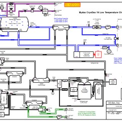 Trane Chiller Wiring Diagram 2002 Hyundai Accent Engine Free Image For User
