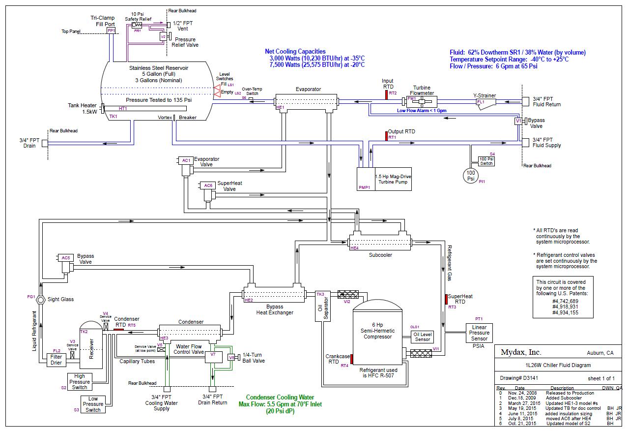 Ahu Engine Wiring Diagram | Sprinter App Wiring Diagrams |  | Wiring Diagram