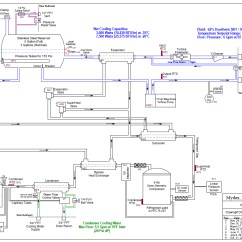 Carrier 30ra Chiller Wiring Diagram Chevy Charging System 30xa 35
