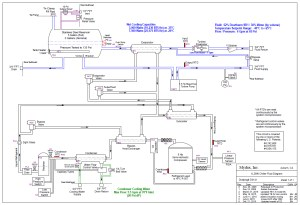 Air Cooled: Air Cooled Chiller Diagram