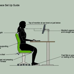 Ergonomic Chair Diagram Covers Spandex Wedding The Positive Effect Of Using Office Chairs To