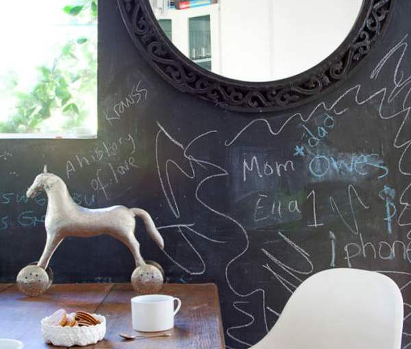 Chalk paint on the walls