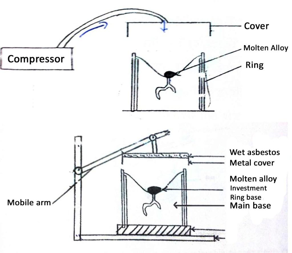 medium resolution of b vapor pressure casting machine