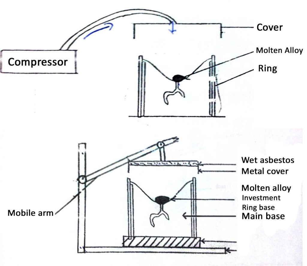 hight resolution of b vapor pressure casting machine